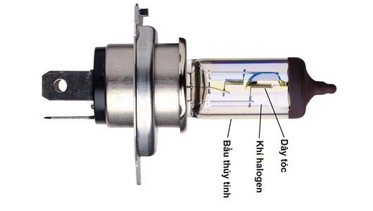 Bóng đèn xe Spacy Honda Stanley
